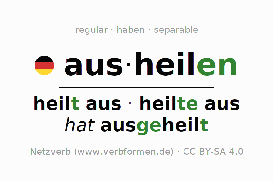 Entire conjugation of the German verb ausheilen (ist). All tenses and modes are clearly represented in a table.