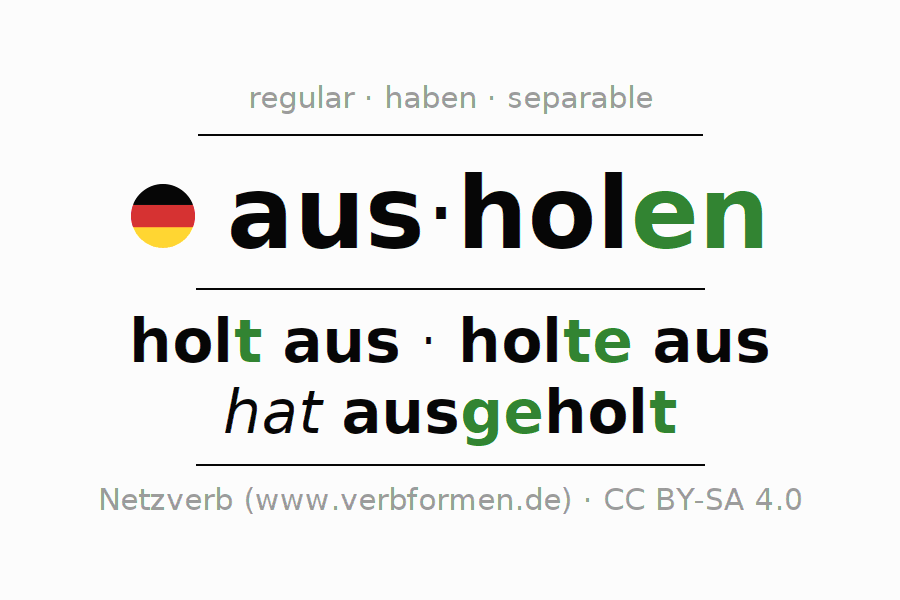 Entire conjugation of the German verb ausholen. All tenses and modes are clearly represented in a table.