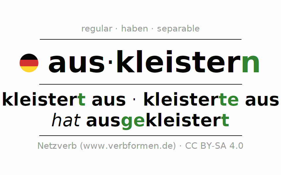Conjugation of German verb auskleistern