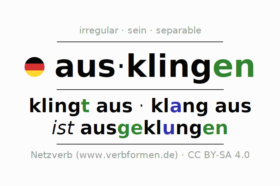 Entire conjugation of the German verb ausklingen (hat). All tenses are clearly represented in a table.