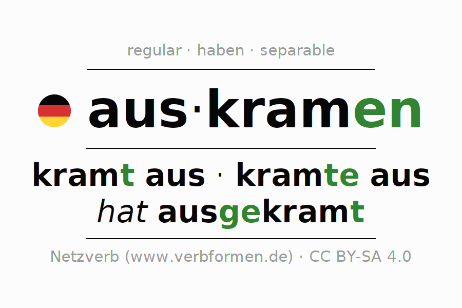 Conjugation of German verb auskramen