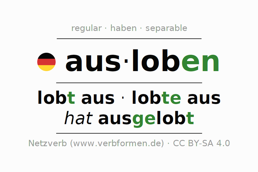 Entire conjugation of the German verb ausloben. All tenses and modes are clearly represented in a table.