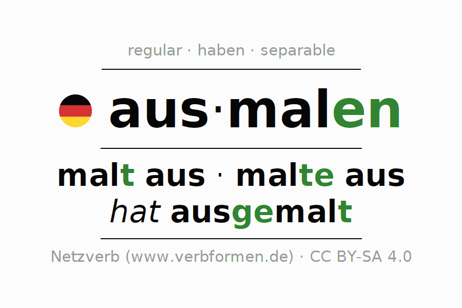 Entire conjugation of the German verb ausmalen. All tenses are clearly represented in a table.