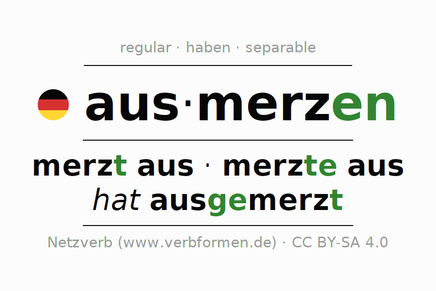 Entire conjugation of the German verb ausmerzen. All tenses are clearly represented in a table.