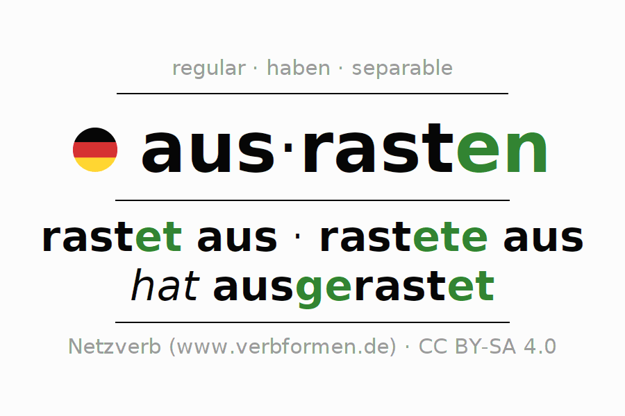 Conjugation of German verb ausrasten (hat)