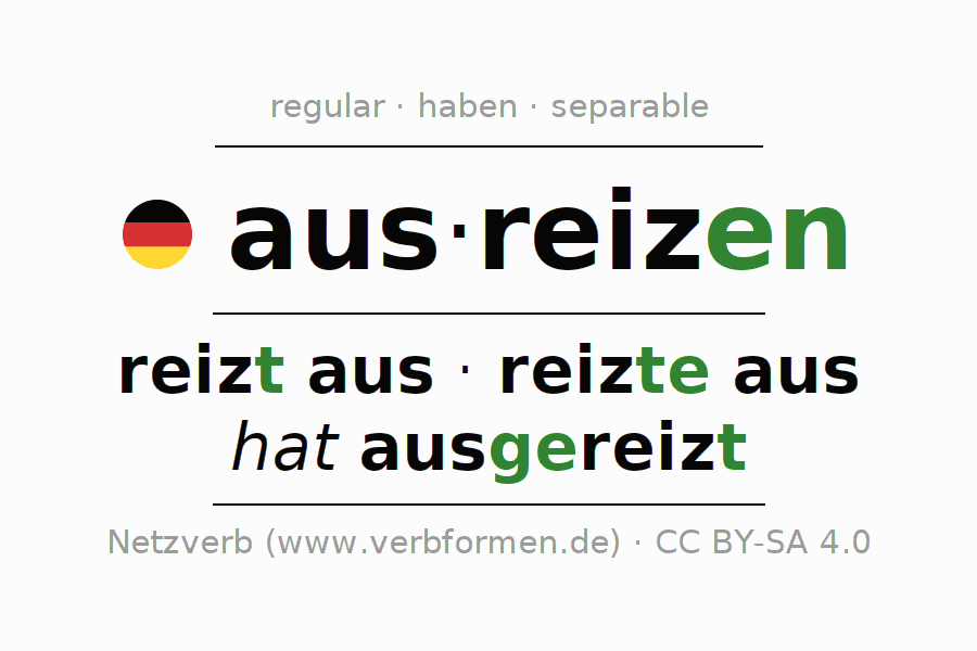 Entire conjugation of the German verb ausreizen. All tenses are clearly represented in a table.