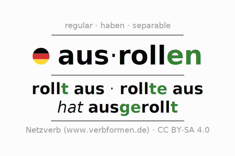 Conjugation of German verb ausrollen (hat)