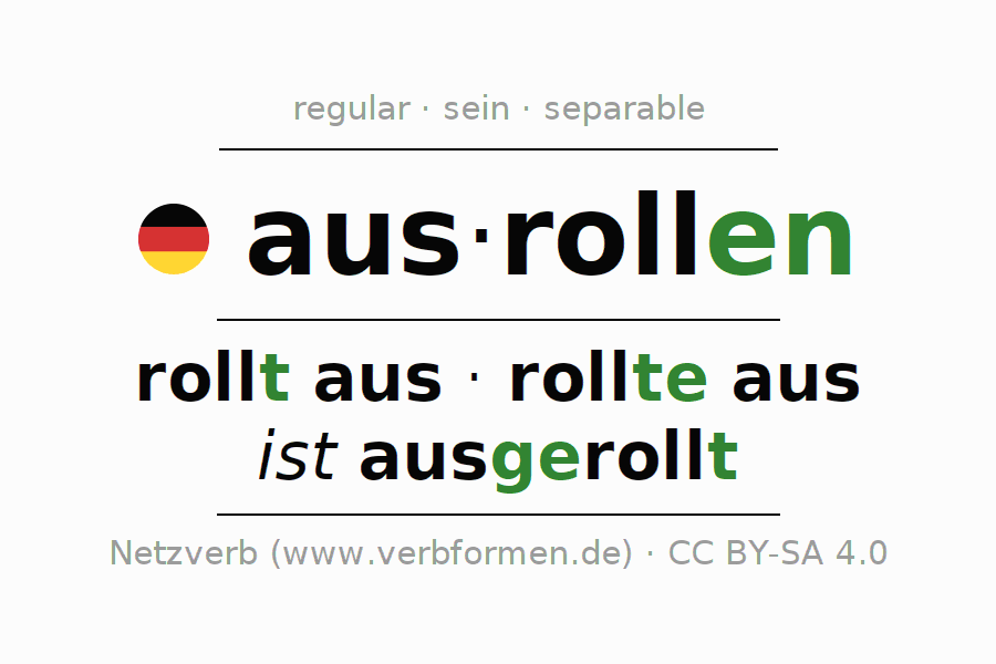 Entire conjugation of the German verb ausrollen (hat). All tenses are clearly represented in a table.