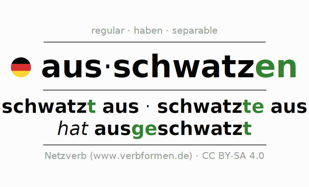 Conjugation of German verb ausschwatzen