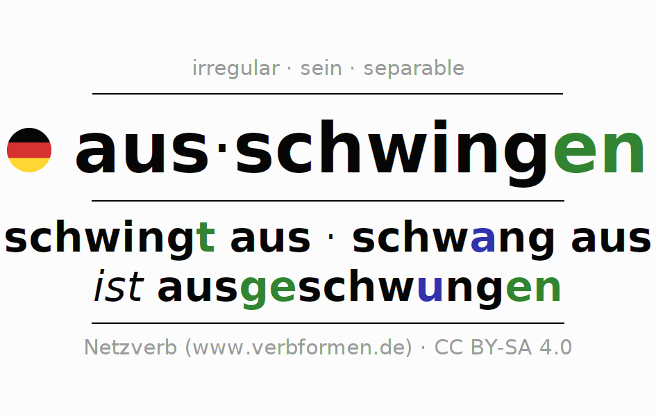 Entire conjugation of the German verb ausschwingen (ist). All tenses are clearly represented in a table.