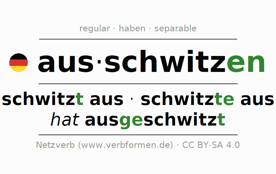 Conjugation of German verb ausschwitzen (hat)