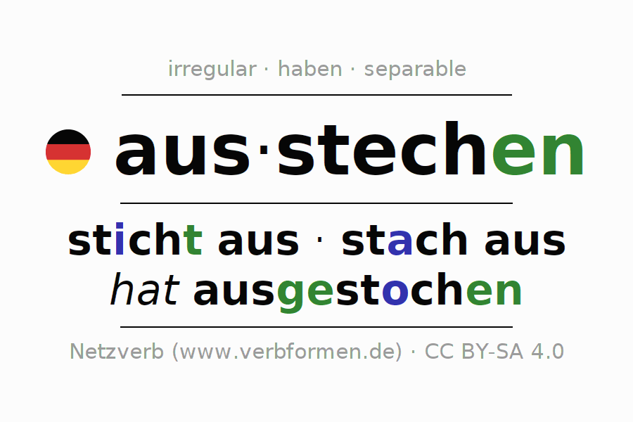 Entire conjugation of the German verb ausstechen. All tenses are clearly represented in a table.