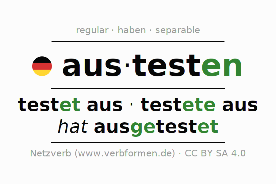 Entire conjugation of the German verb austesten. All tenses and modes are clearly represented in a table.