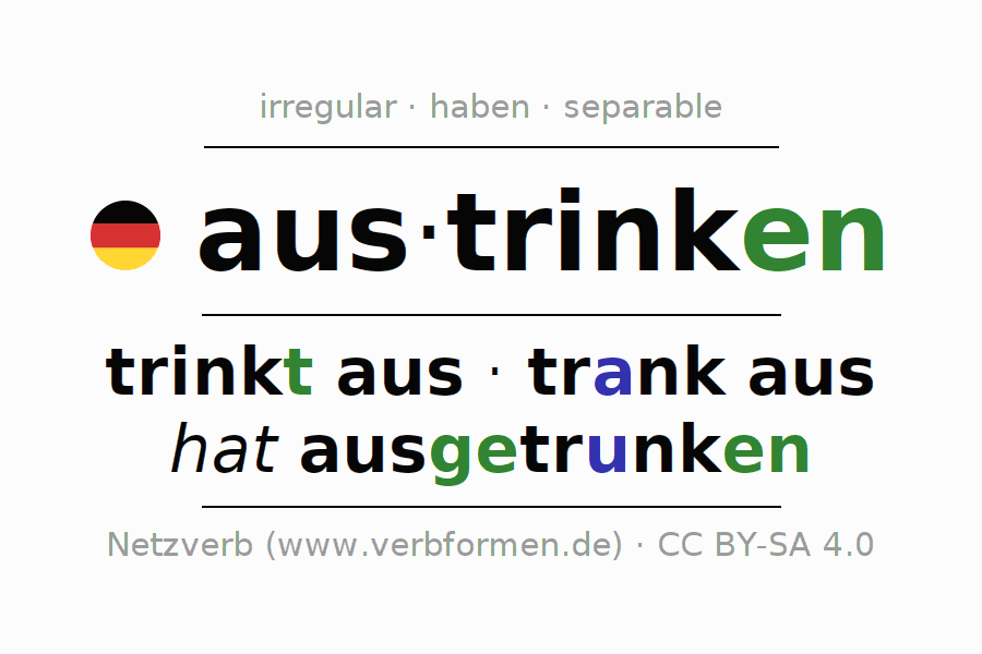Entire conjugation of the German verb austrinken. All tenses and modes are clearly represented in a table.