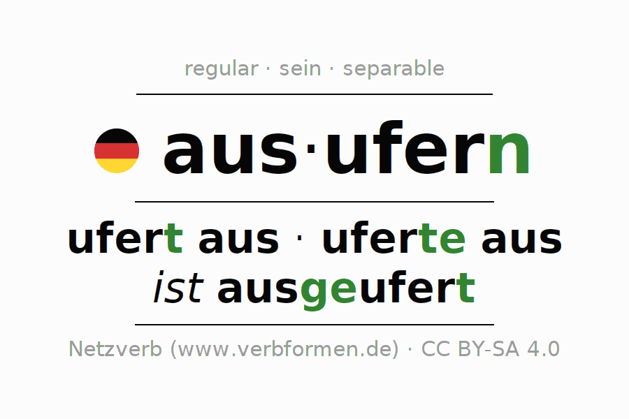 Conjugation of German verb ausufern