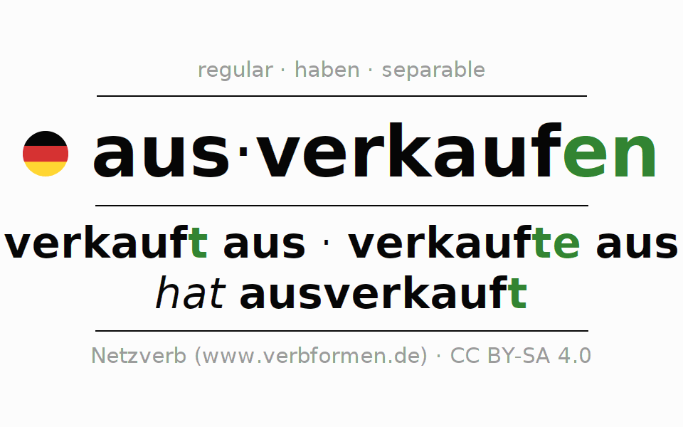 Conjugation of German verb ausverkaufen