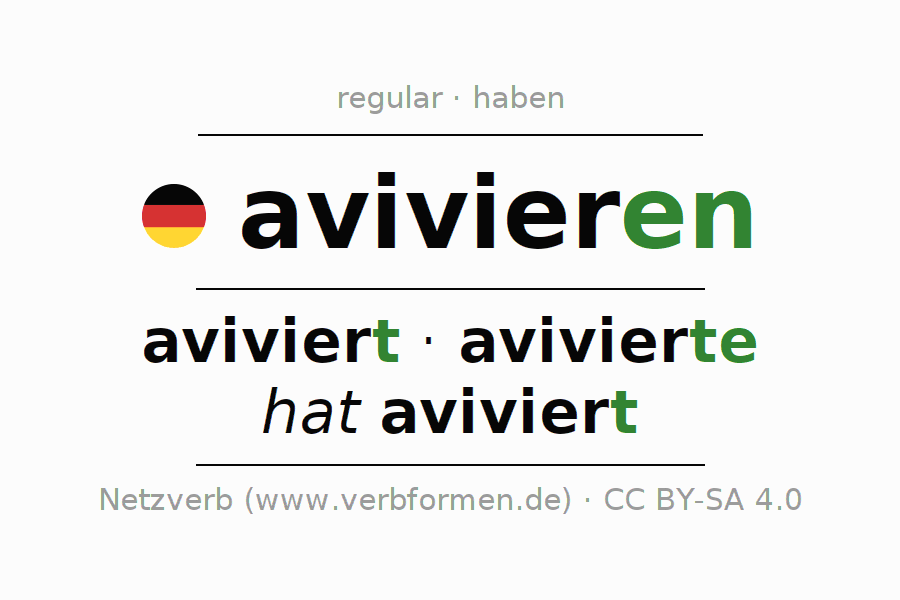 Entire conjugation of the German verb avivieren. All tenses are clearly represented in a table.