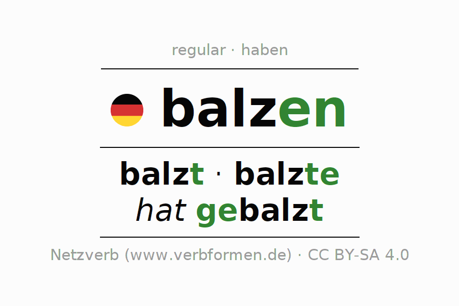 Entire conjugation of the German verb balzen. All tenses and modes are clearly represented in a table.