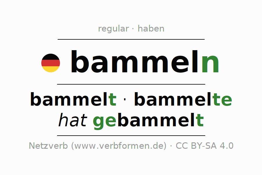 Entire conjugation of the German verb bammeln. All tenses and modes are clearly represented in a table.