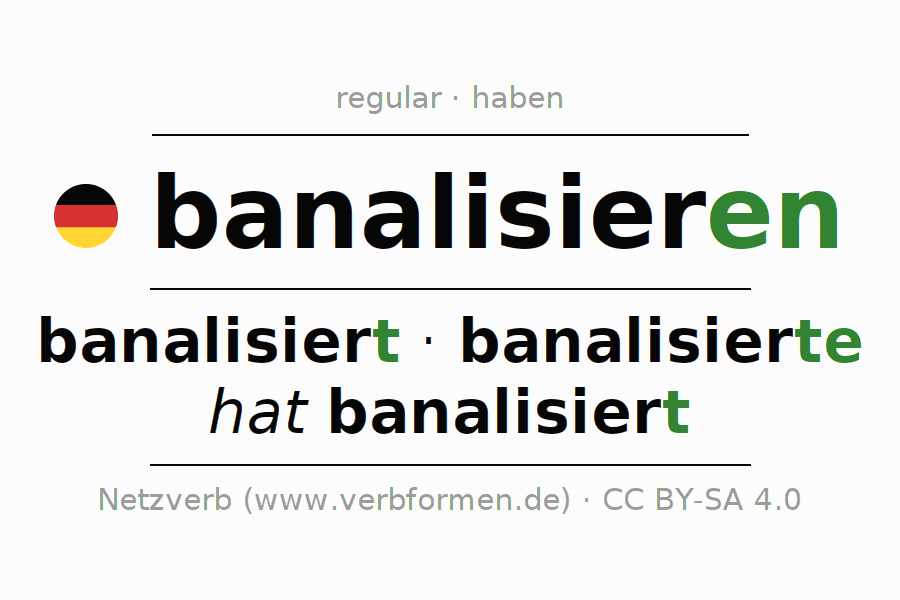 Entire conjugation of the German verb banalisieren. All tenses are clearly represented in a table.