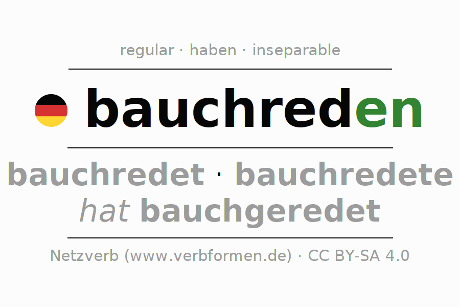 Conjugation of German verb bauchreden