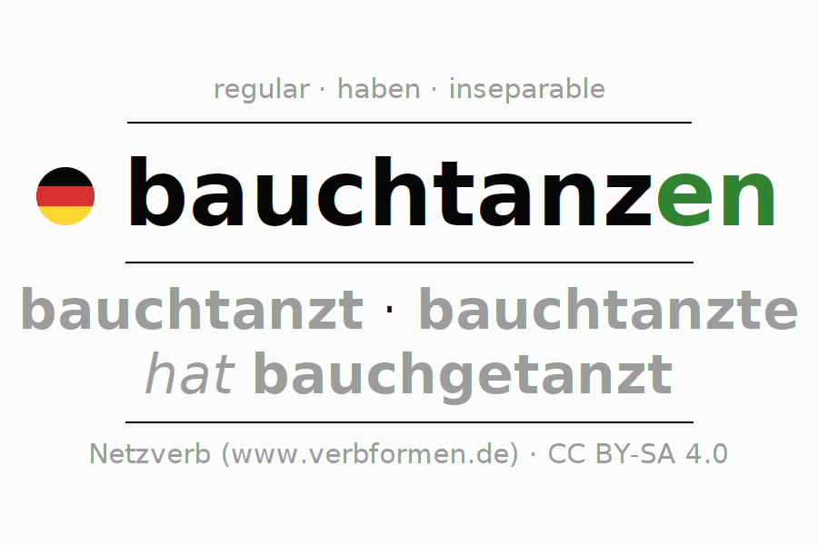 Entire conjugation of the German verb bauchtanzen. All tenses are clearly represented in a table.