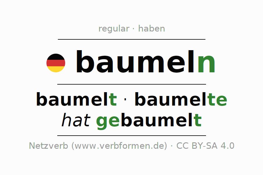 Entire conjugation of the German verb baumeln. All tenses are clearly represented in a table.