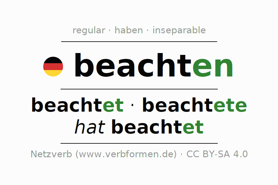 Entire conjugation of the German verb beachten. All tenses are clearly represented in a table.