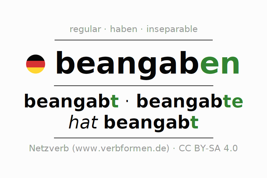 Entire conjugation of the German verb beangaben. All tenses are clearly represented in a table.