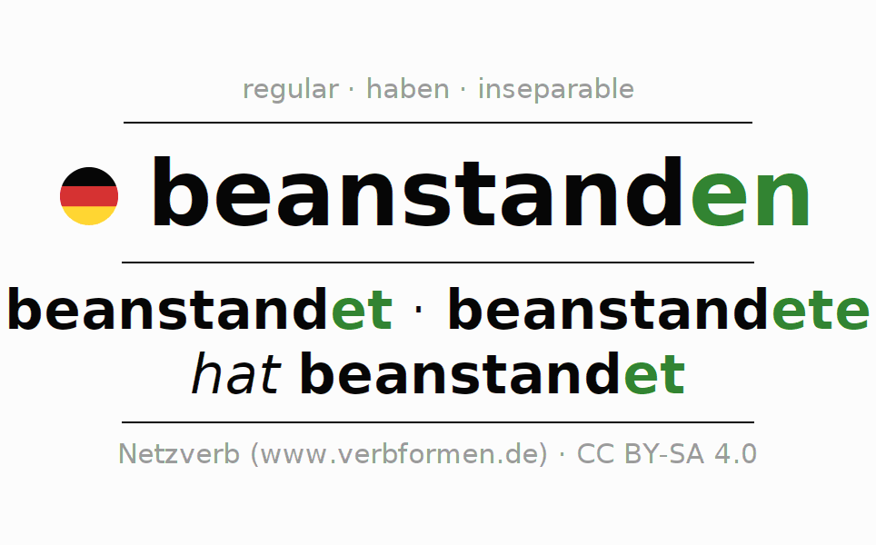 Entire conjugation of the German verb beanstanden. All tenses are clearly represented in a table.