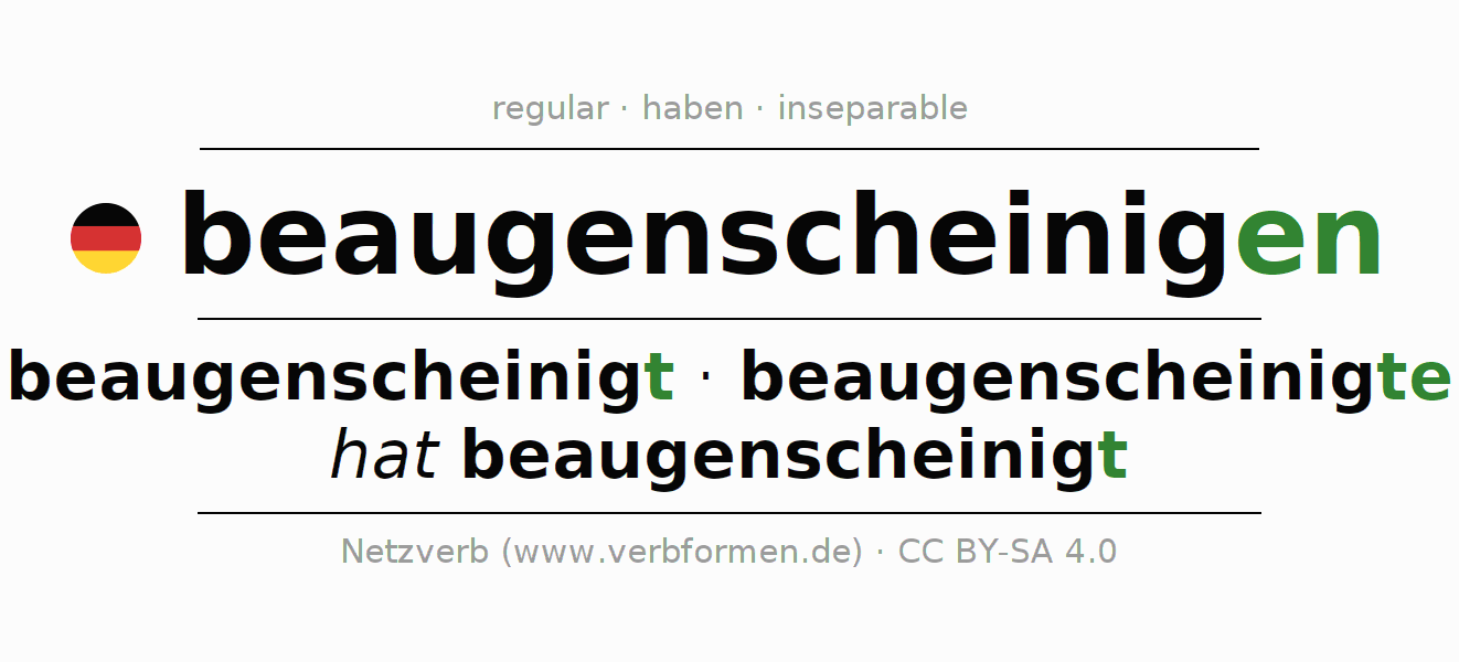 Entire conjugation of the German verb beaugenscheinigen. All tenses are clearly represented in a table.