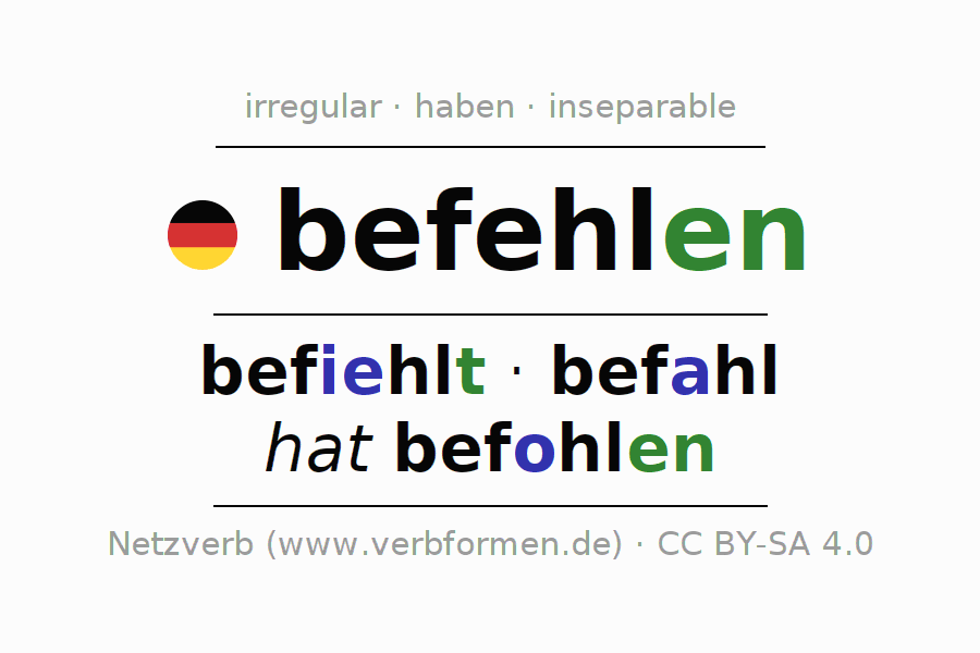 Entire conjugation of the German verb befehlen. All tenses are clearly represented in a table.