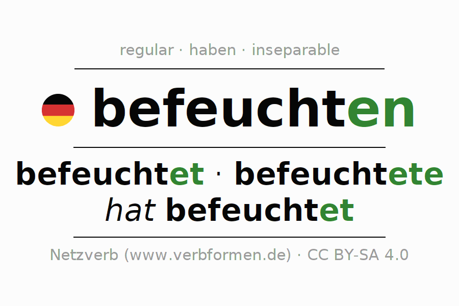 Entire conjugation of the German verb befeuchten. All tenses are clearly represented in a table.
