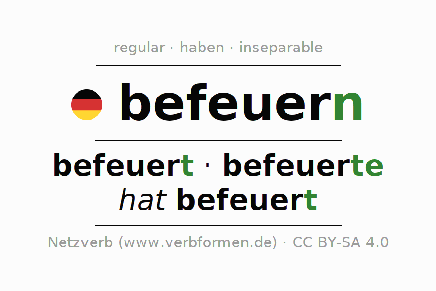 Entire conjugation of the German verb befeuern. All tenses are clearly represented in a table.