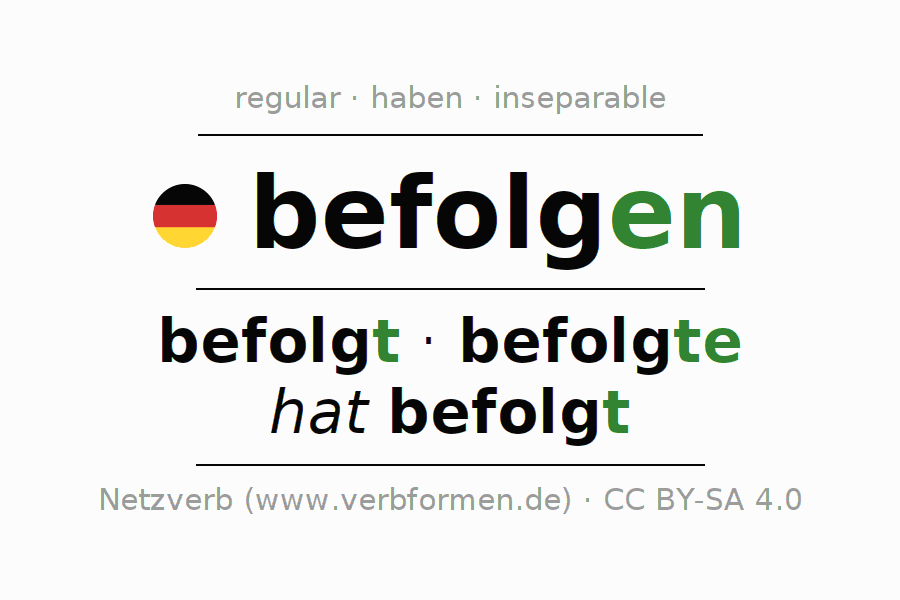 Entire conjugation of the German verb befolgen. All tenses are clearly represented in a table.