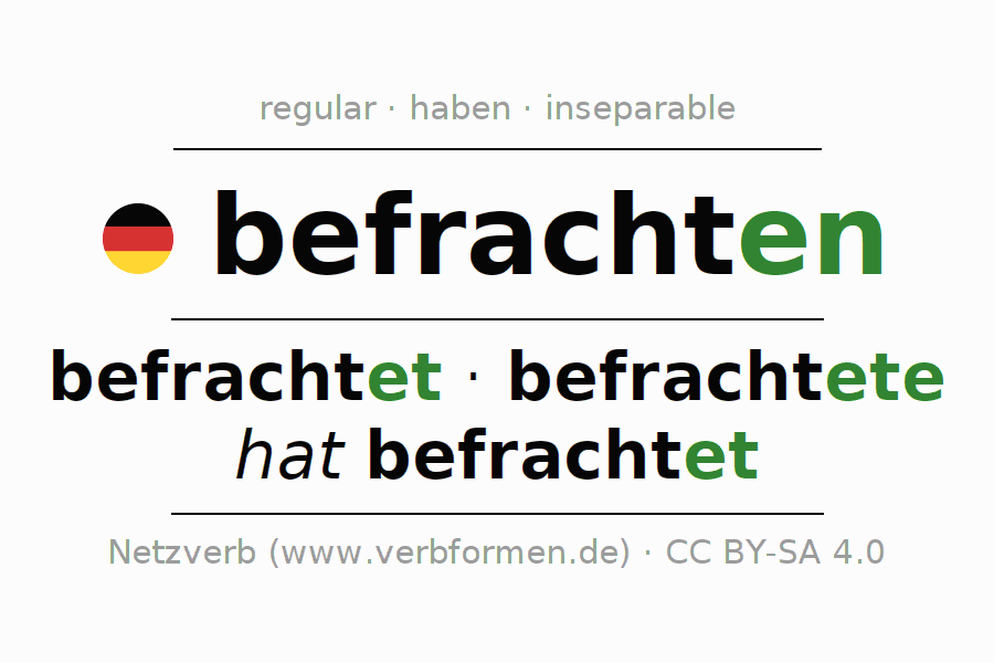 Entire conjugation of the German verb befrachten. All tenses are clearly represented in a table.