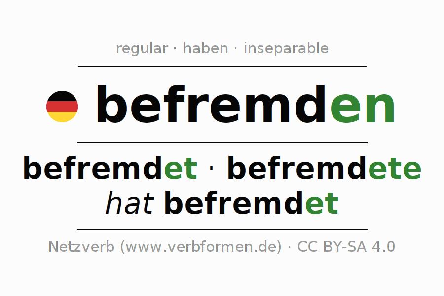 Conjugation befremden (cause disconcertment, …)   All