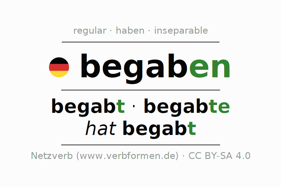 Entire conjugation of the German verb begaben. All tenses are clearly represented in a table.