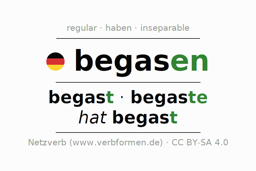 Entire conjugation of the German verb begasen. All tenses and modes are clearly represented in a table.
