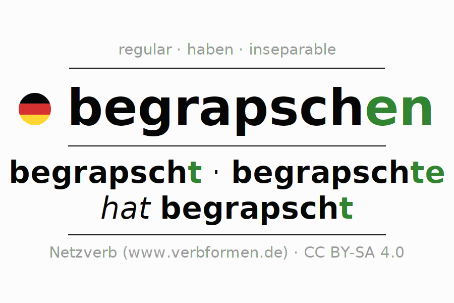 Entire conjugation of the German verb begrapschen. All tenses and modes are clearly represented in a table.