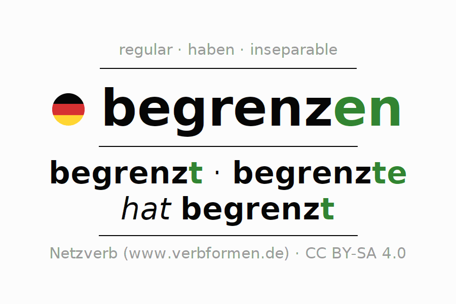 Entire conjugation of the German verb begrenzen. All tenses and modes are clearly represented in a table.