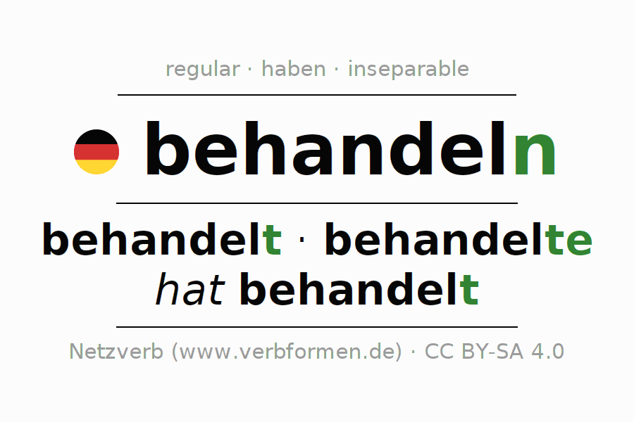 Conjugation of verb behandeln