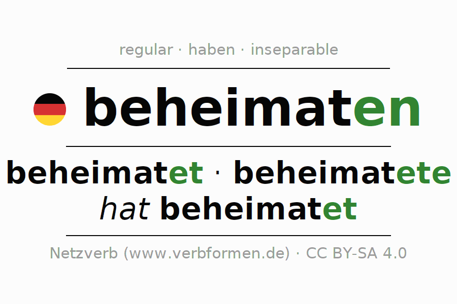 Entire conjugation of the German verb beheimaten. All tenses are clearly represented in a table.