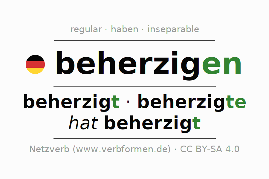 Entire conjugation of the German verb beherzigen. All tenses are clearly represented in a table.