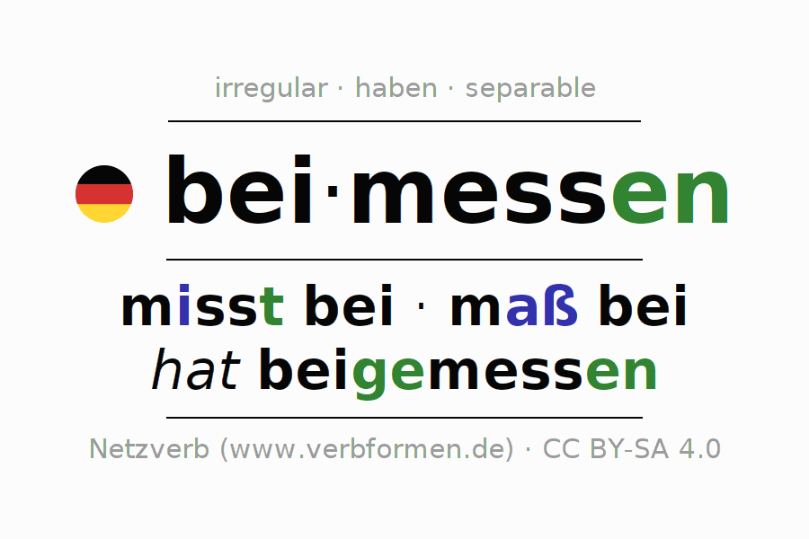 Entire conjugation of the German verb beimessen. All tenses are clearly represented in a table.