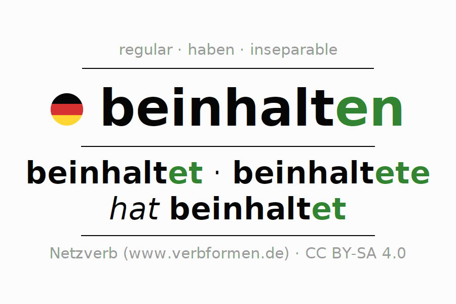 Worksheets | Verb beinhalten | Exercises for conjugation of German