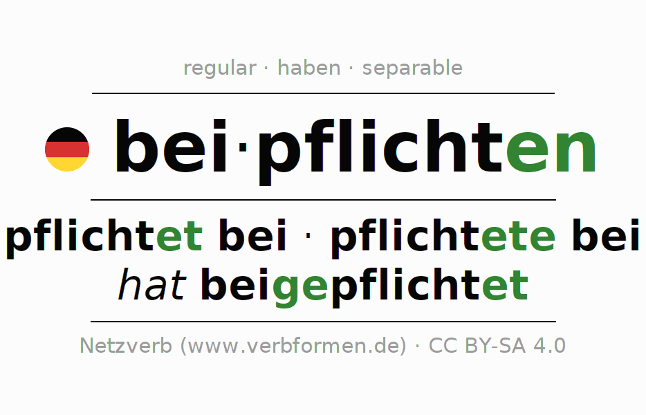 Entire conjugation of the German verb beipflichten. All tenses and modes are clearly represented in a table.