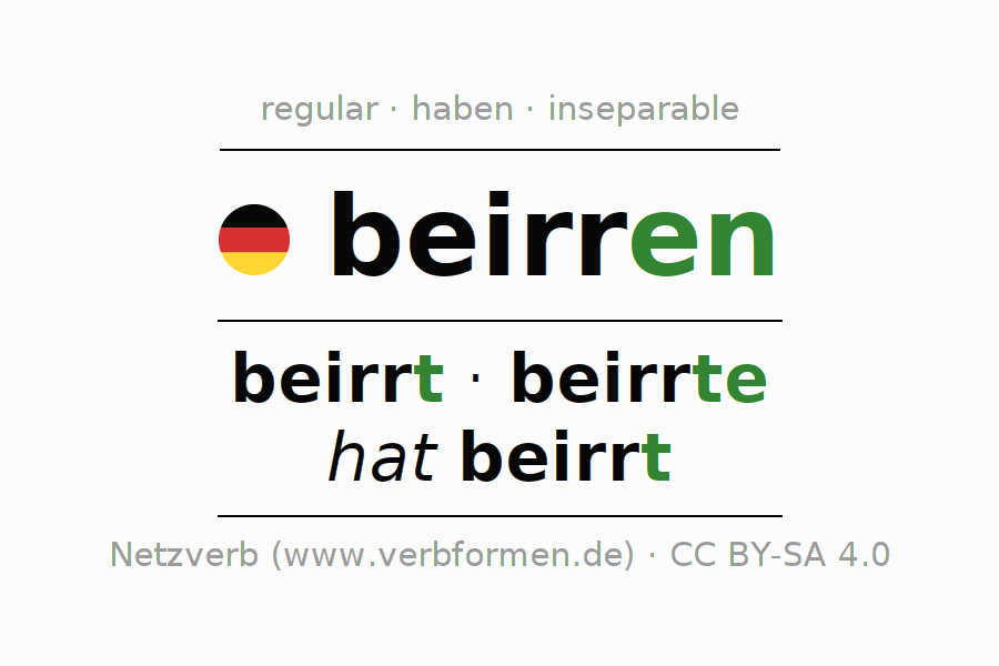 Entire conjugation of the German verb beirren. All tenses and modes are clearly represented in a table.