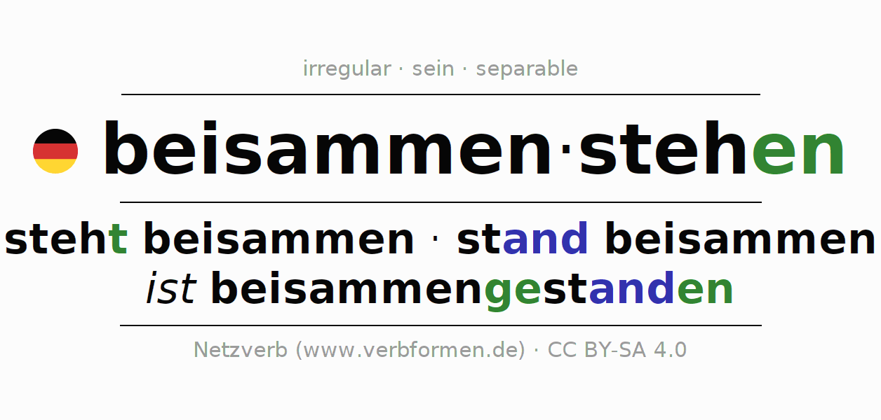 Entire conjugation of the German verb beisammenstehen (hat). All tenses are clearly represented in a table.
