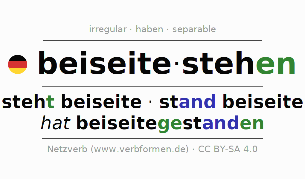Conjugation of German verb beiseitestehen (hat)